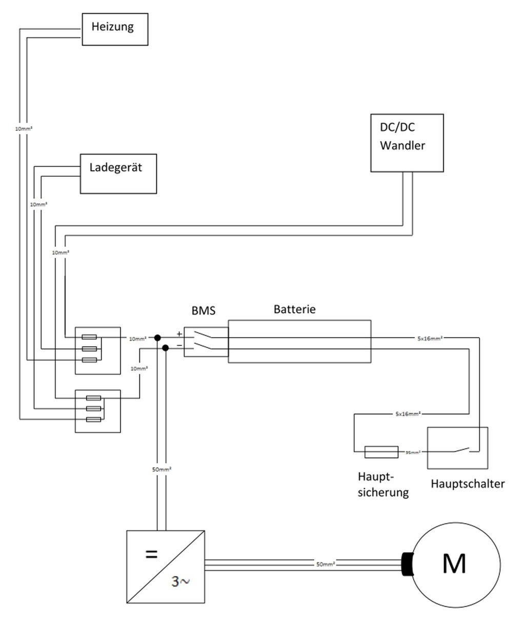 Berühmt Grundlegende Heimverkabelung Zeitgenössisch - Elektrische ...
